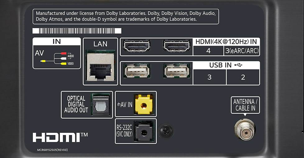 The input panel on an LG TV, showing the HDMi input with eARC.