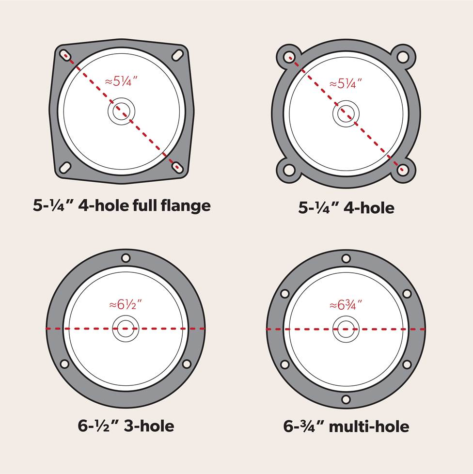 speaker measurements