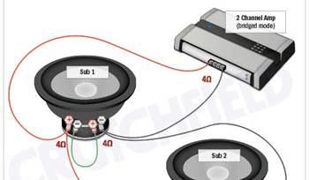 Esquemas de cableado para subwoofers