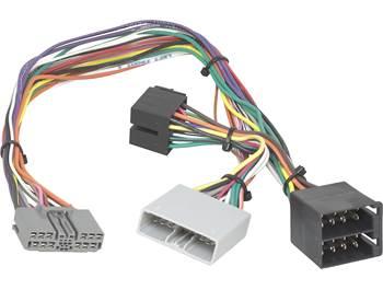Bluetooth Installation & Accessories