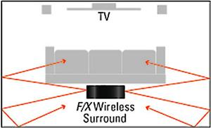 F/X surround speaker