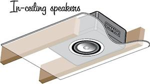 Provides an enclosure for a ceiling-mounted speaker