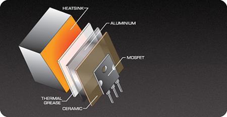 Maximum Efficiency Heat Sink Application increases heat transfer away from the transistors