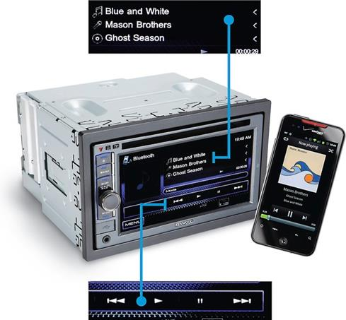 bluetooth enabled receiver