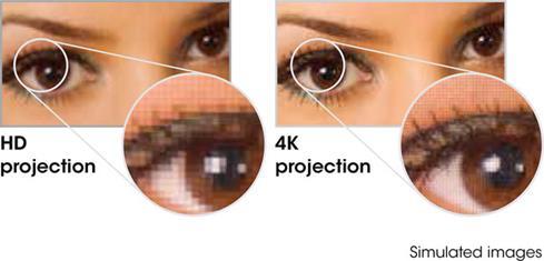 1080p vs 4K projected images