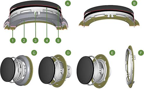 Audiofrog midrange speaker mounting options