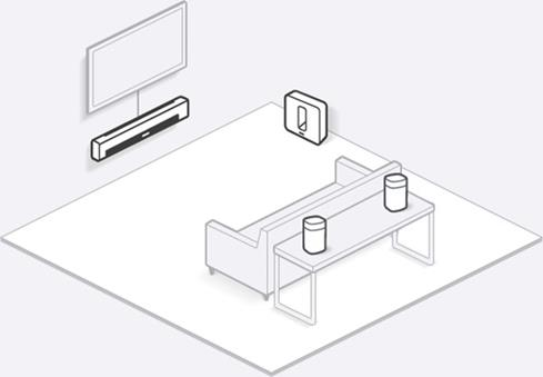 sonos wireless surround sound a diagram of a full sonos wireless surround sound setup