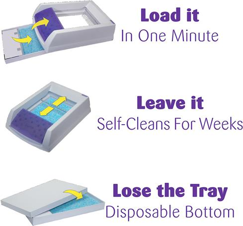 These trays work with the PetSafe ScoopFree® self-cleaning litter box to make cat hygiene easy and clean.