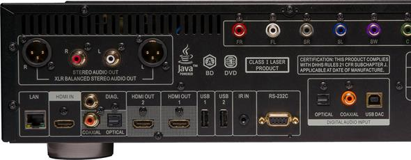 Digital inputs on BDP-105 back panel