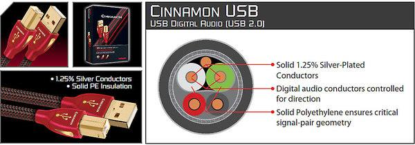 AudioQuest Cinnamon USB cross-section diagram