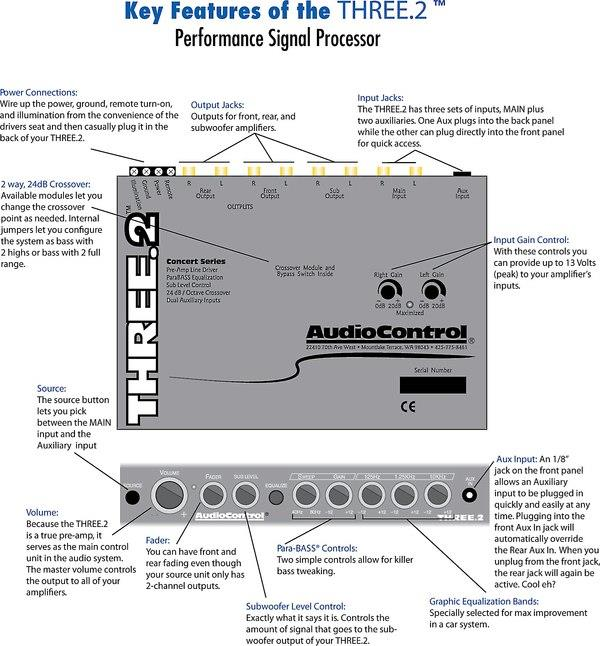 h161THREEP2 t_2 audiocontrol three 2 in dash equalizer with crossover and line lci wiring diagram leveling system at virtualis.co