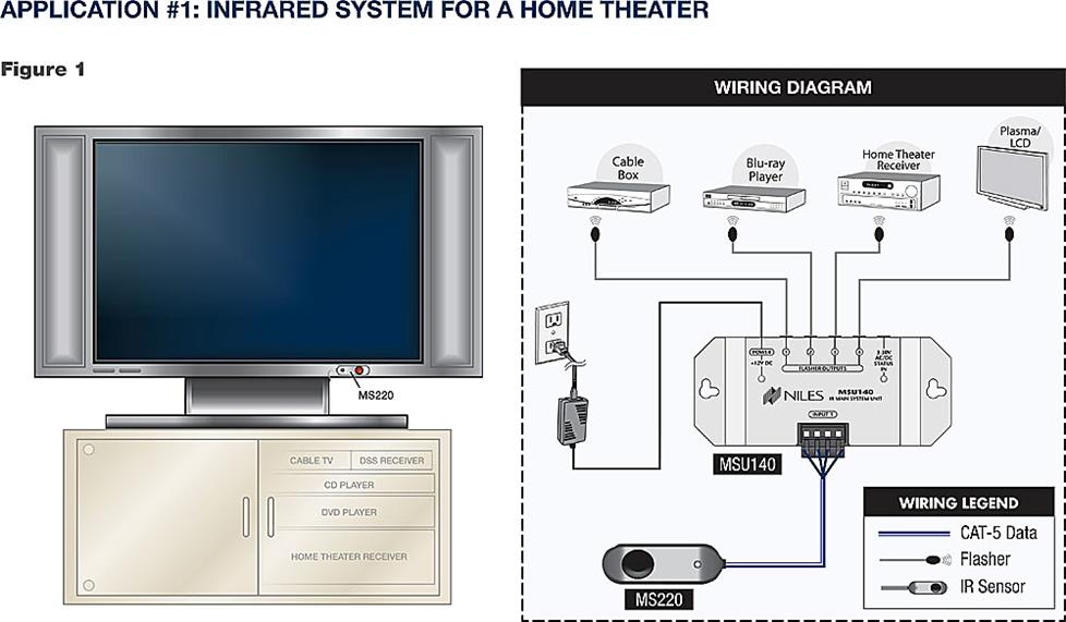 x190IRAP1 t home theater receiver placement tips niles ir repeater wiring diagram at bakdesigns.co