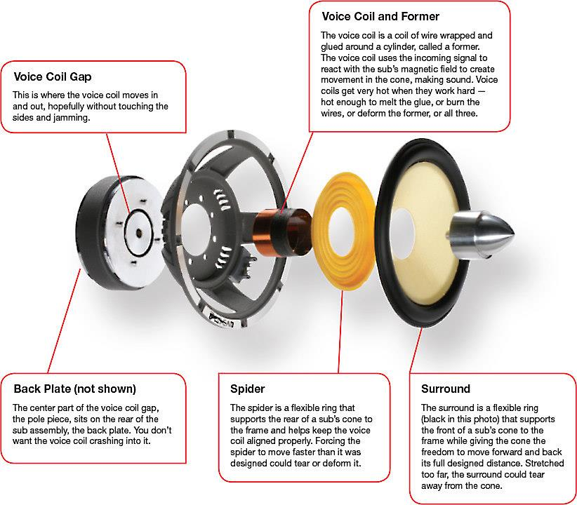 speaker exploded parts diagram  speaker  free engine image