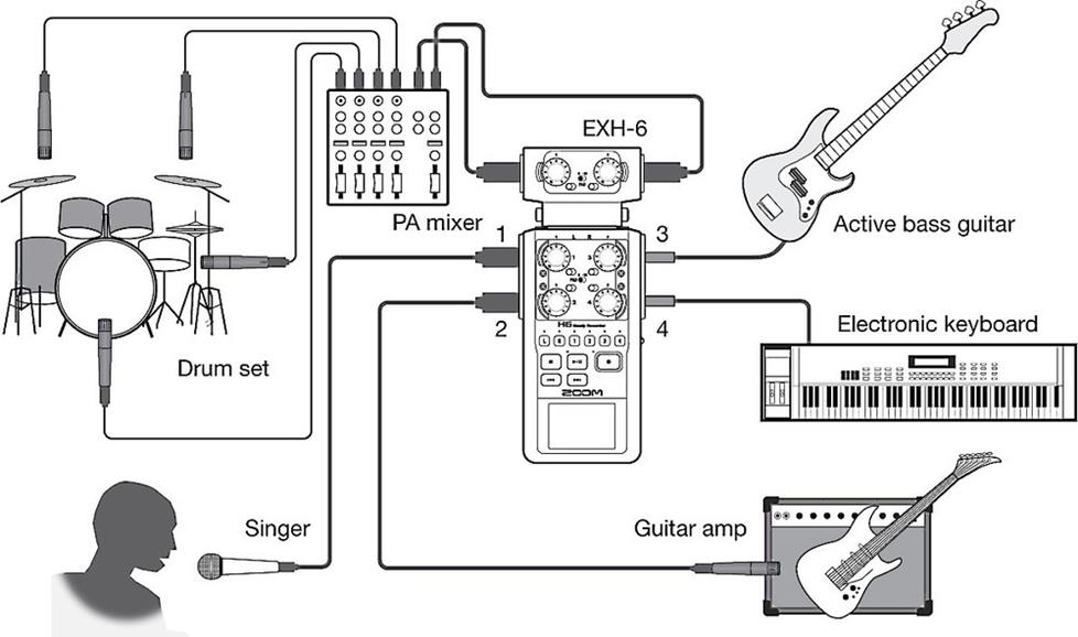 live band setup mixer diagram