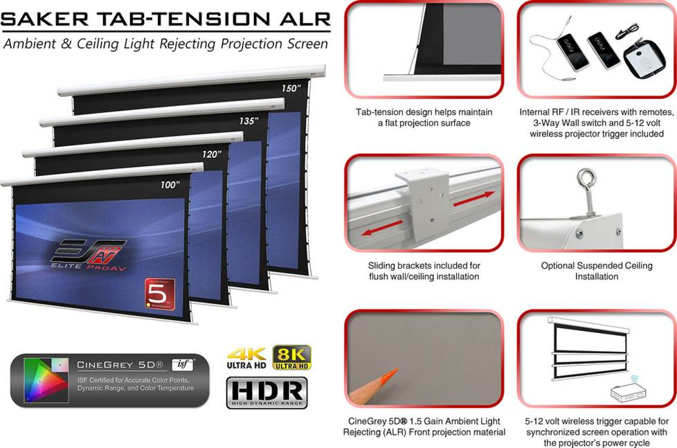 Features of Elite ProAV tab-tensioned screen