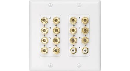 Russound HTP-7.2 Home Theater Wall Plate