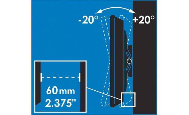 Sanus Visionmount Vm200 Universal Plasma Lcd Tv Wall