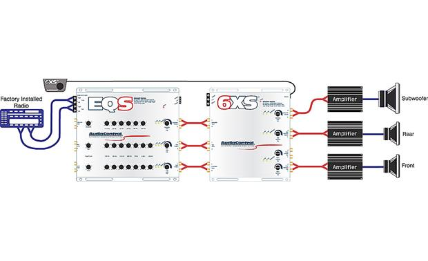 AudioControl EQS System Diagram: 6-channel EQ to 6-channel crossover