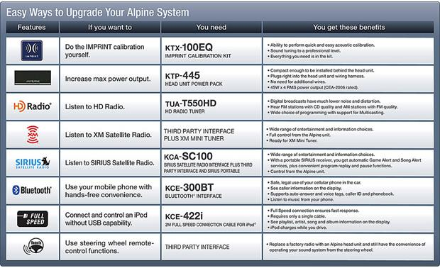 Alpine CDA-9887 System options