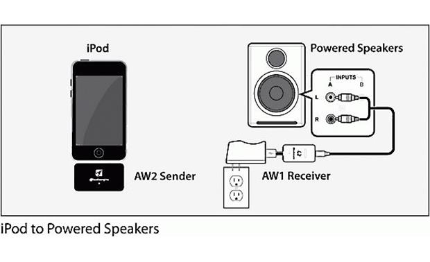 Audioengine W2 iPod to powered speakers schematic