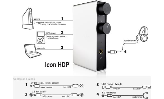 NuForce Icon HDP Other