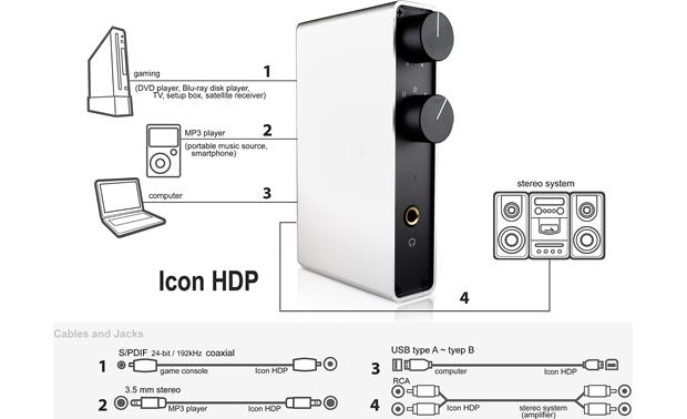 NuForce Icon HDP Connection diagram