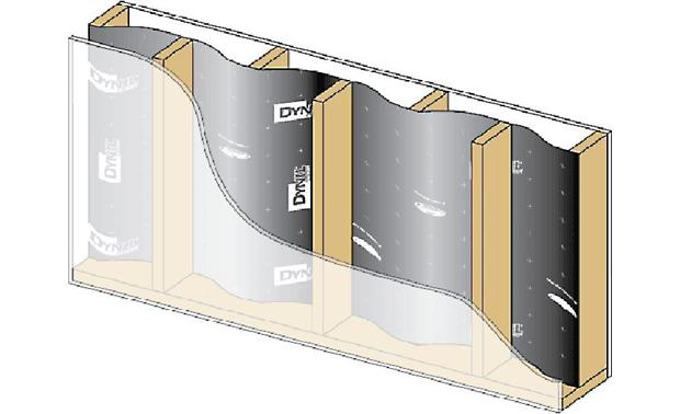Dynamat Dynil 174 Acoustic Barrier For Soundproofing Walls