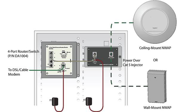 on-q in-wall/in-ceiling wireless access point wiring diagram
