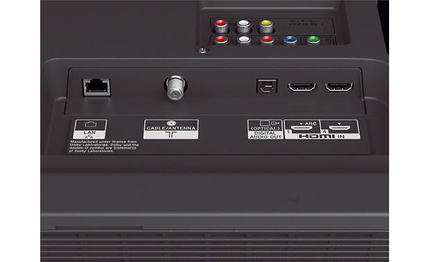 Sony KDL-55HX750 Back (AV inputs)