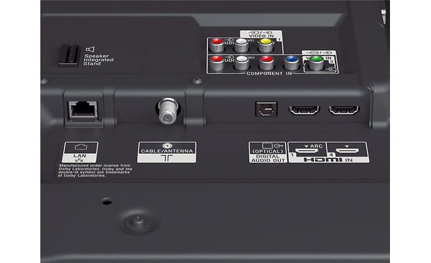 Sony KDL-55HX850 Back (AV inputs)