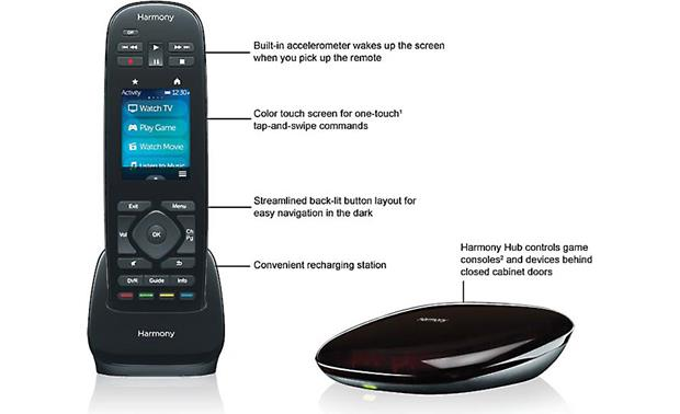 Logitech® Harmony® Ultimate Remote Feature diagram