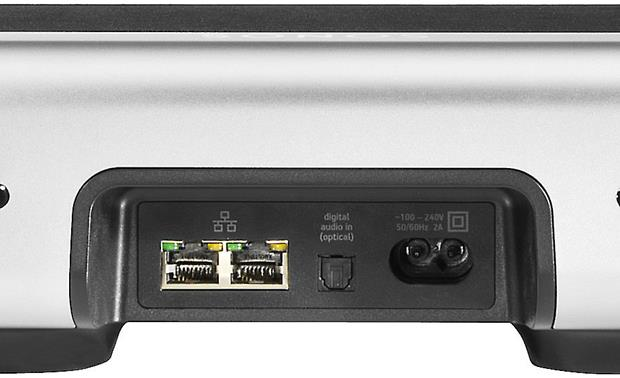 Sonos Playbar 3.1 Home Theater System Rear-panel connections