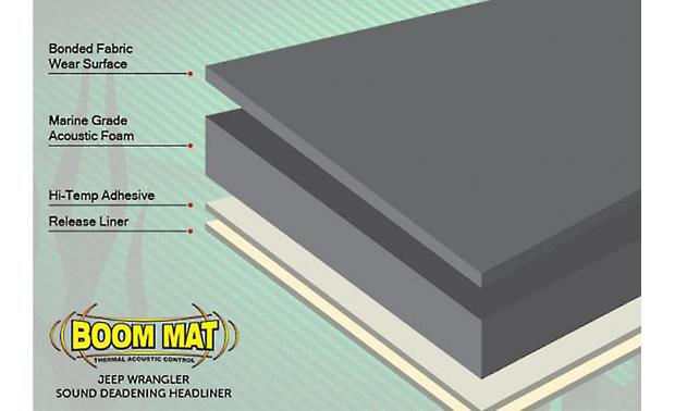 Boom Mat Sound Deadening Headliner Kit Boom Mat design