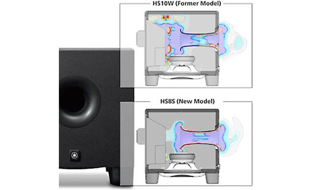 Yamaha HS8S Efficient new port design enhances clarity and reduces noise