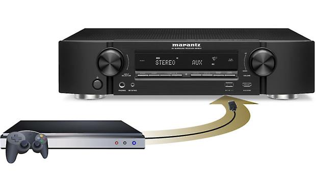 Marantz NR1504 Easy front panel connection for game systems