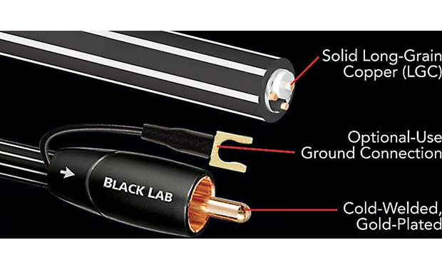 Audioquest black lab 12 meters 39 4 feet subwoofer cable for 6000 sq ft to meters