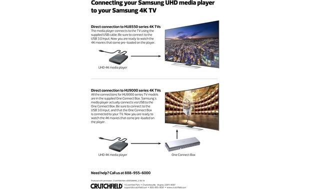 Samsung UN65HU9000 Connecting Samsung's 4K media player to a Samsung 4K TV