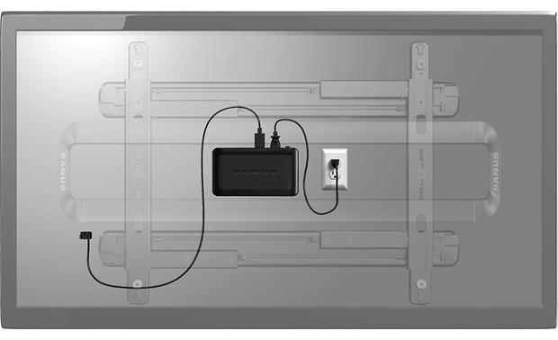 Sanus SA206 EcoSystem™ Mini Compact design hides behind wall-mounted TV (TV and wall-mount not included)