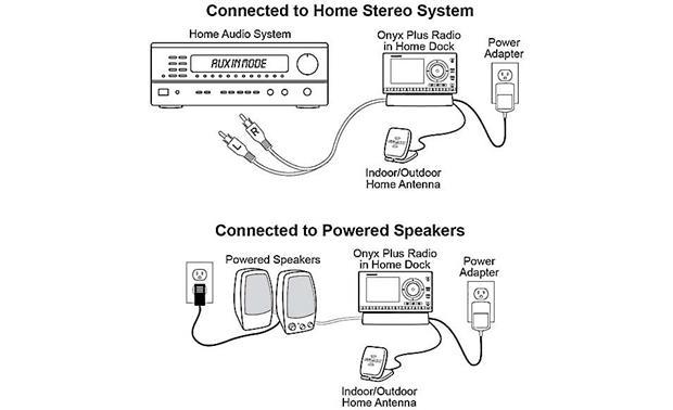 Wiring Diagram For Xm Radio : Sirius satellite radio wiring diagram html concord