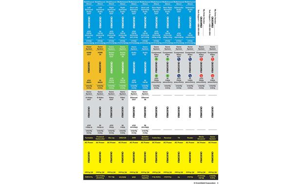Crutchfield Audio/Video CableLabels™ Page 6
