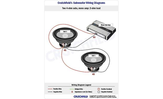 Remarkable Jl Audio Subwoofer Wiring Diagram Basic Electronics Wiring Diagram Wiring Cloud Oideiuggs Outletorg