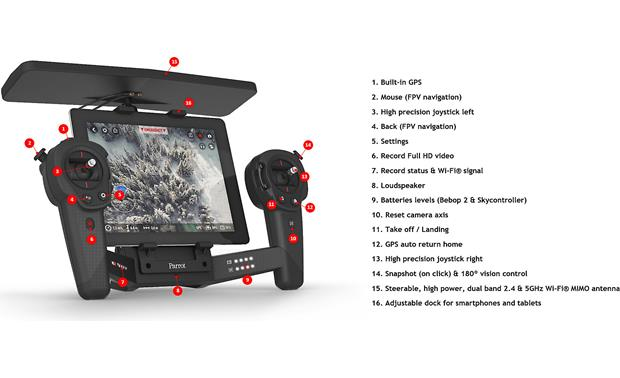Parrot Skycontroller Black Edition