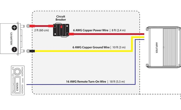 jl amp wiring schematics 10w3v2 jl amp wiring diagram jl audio marine amp wiring kit (10 feet) 6-gauge amplifier ...