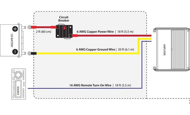 1 wire alternator wiring diagram with internal reg amp hei distributor chevy 350 1970 jl audio marine amp wiring kit (20 feet) 6-gauge amplifier ... boat stereo wiring diagram with amp