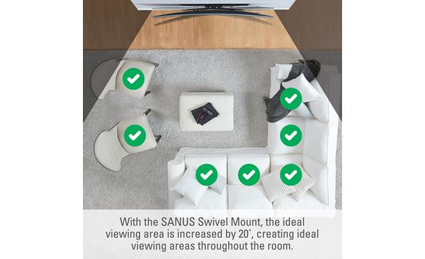 Sanus VLC1 Swivel range (TV not included)