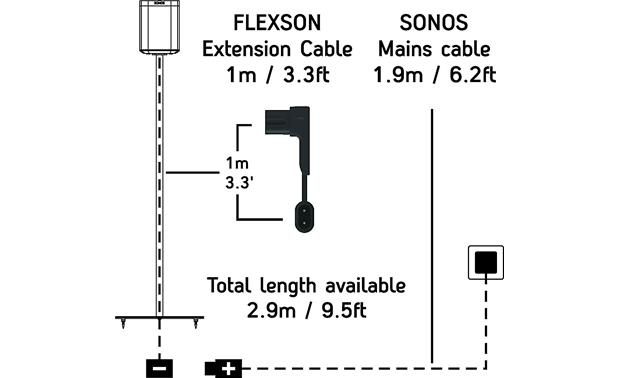 Flexson Extension Cable for Sonos Play:1 and Sonos One Wiring diagram