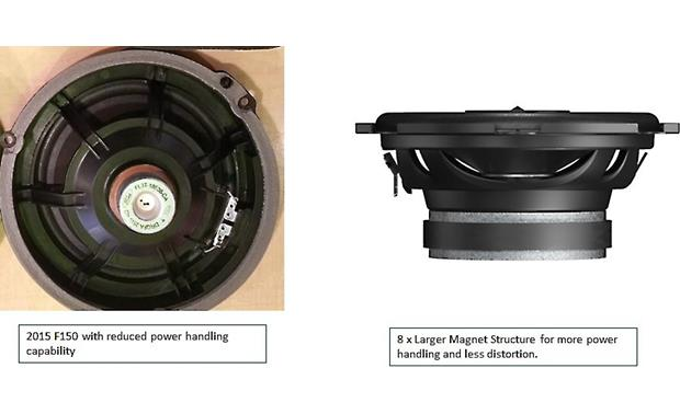 JBL Concert Edition Premium Audio Upgrade Factory speaker (left) versus upgrade speaker (right)