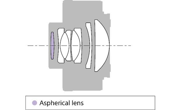 Sony SEL20TC 2.0X Teleconverter Lens construction