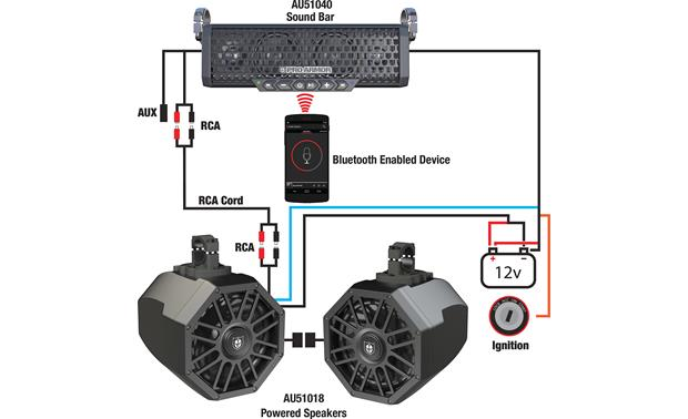 vdp sound bar wiring diagram pro armor sound bar wiring diagram pro armor au51040 sound armor series 4-speaker powered ...