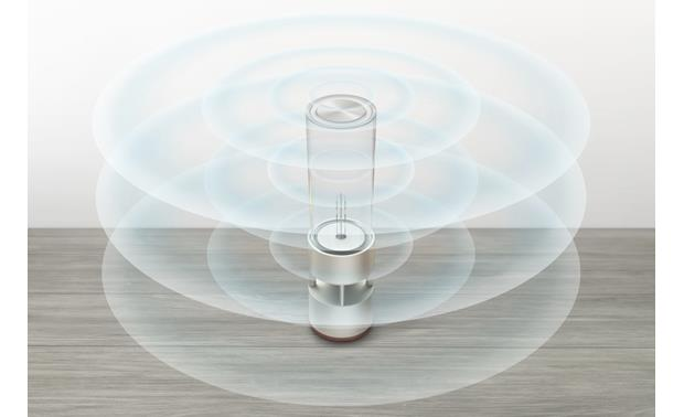 Sony Glass Sound Speaker (LSPX-S1) 360° soundfield